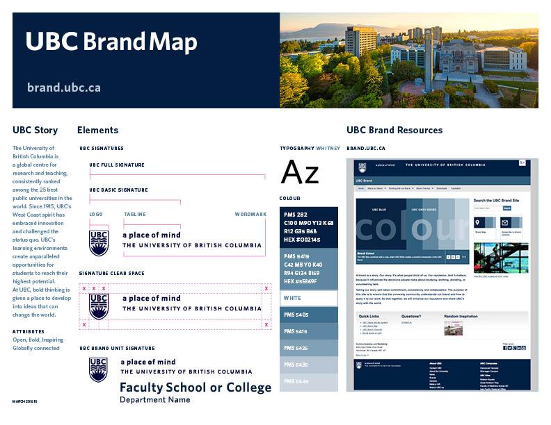 UBC Brand Map